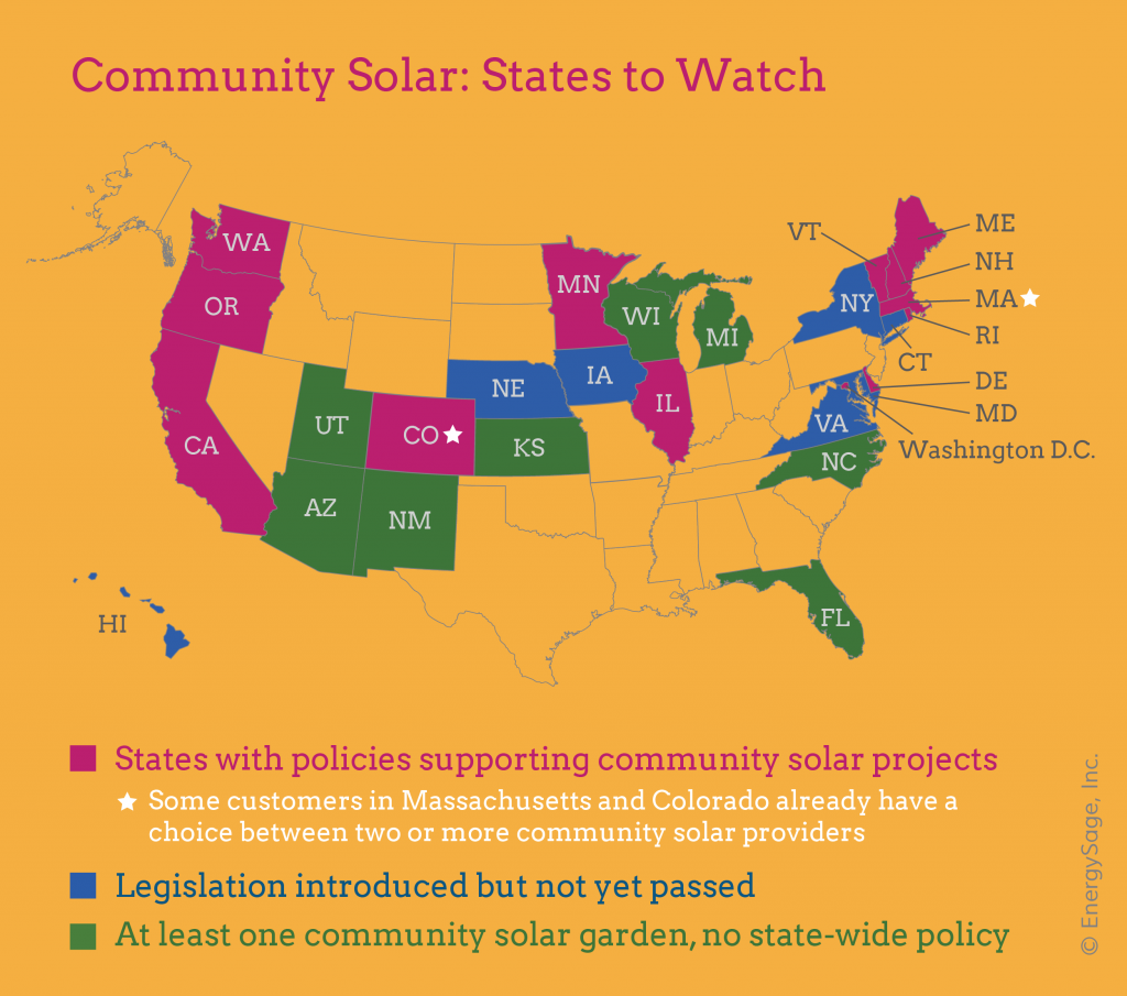 Community Solar: States to watch