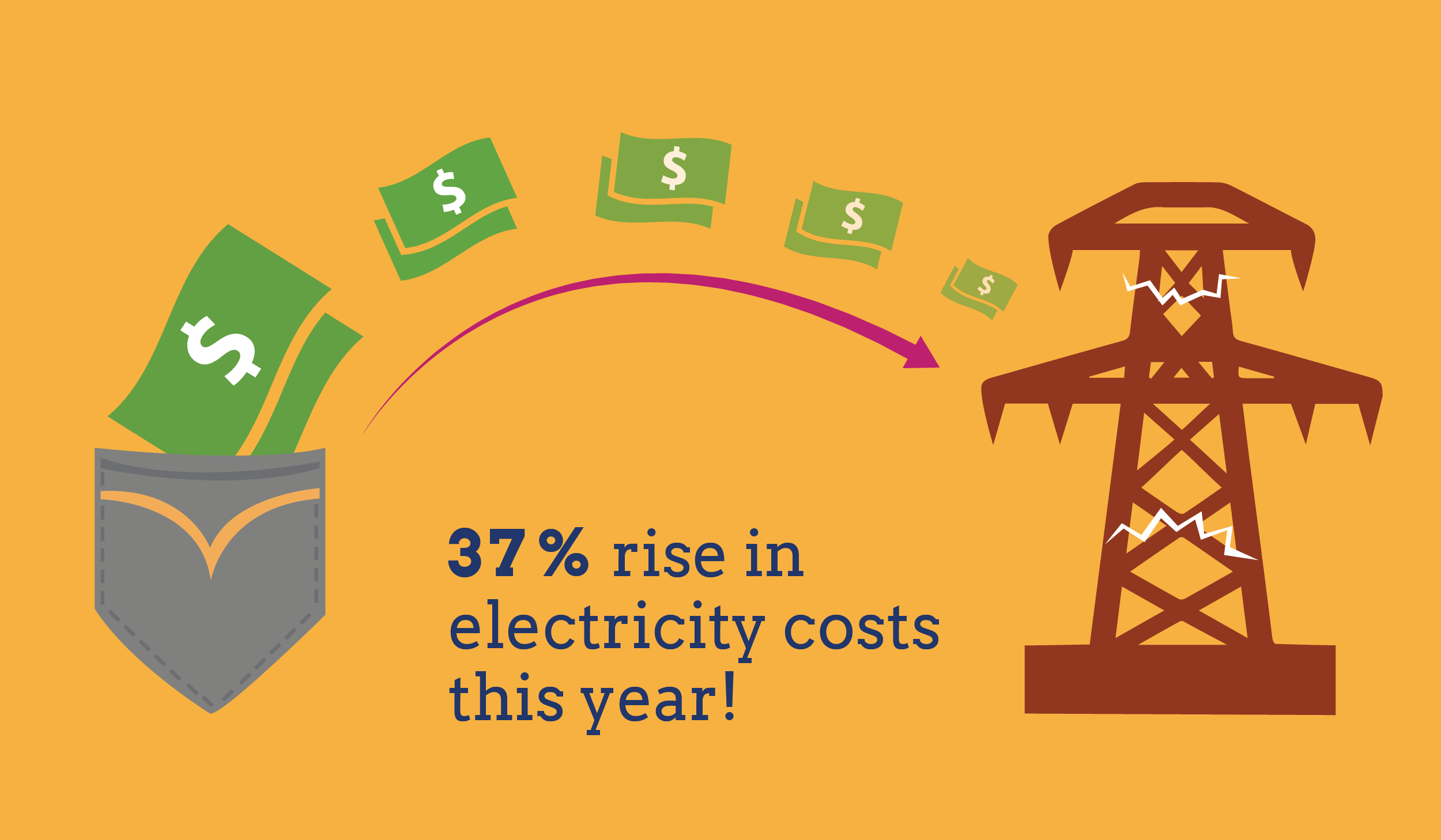 rising electricity costs