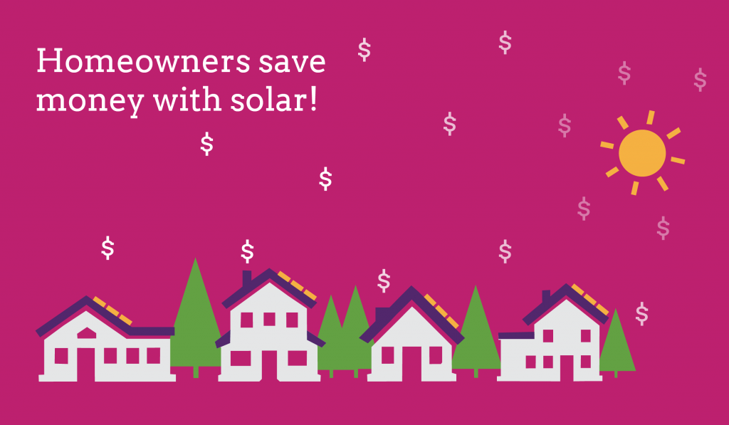 Financial value of solar with energysage