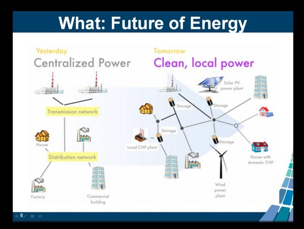 NY REV - Future of Energy