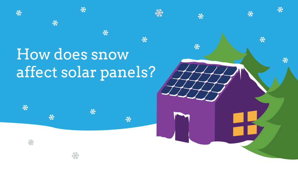 how to clear snow from solar panels