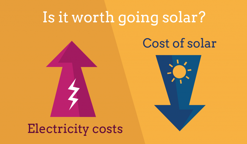electricity rates and solar cost trends graphic