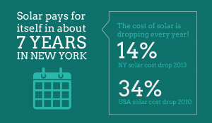 cost of solar in new york graphic energysage