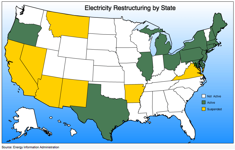 Status of Deregulation of Electricity by State as of 2010 Source: U.S. Energy Information Administration