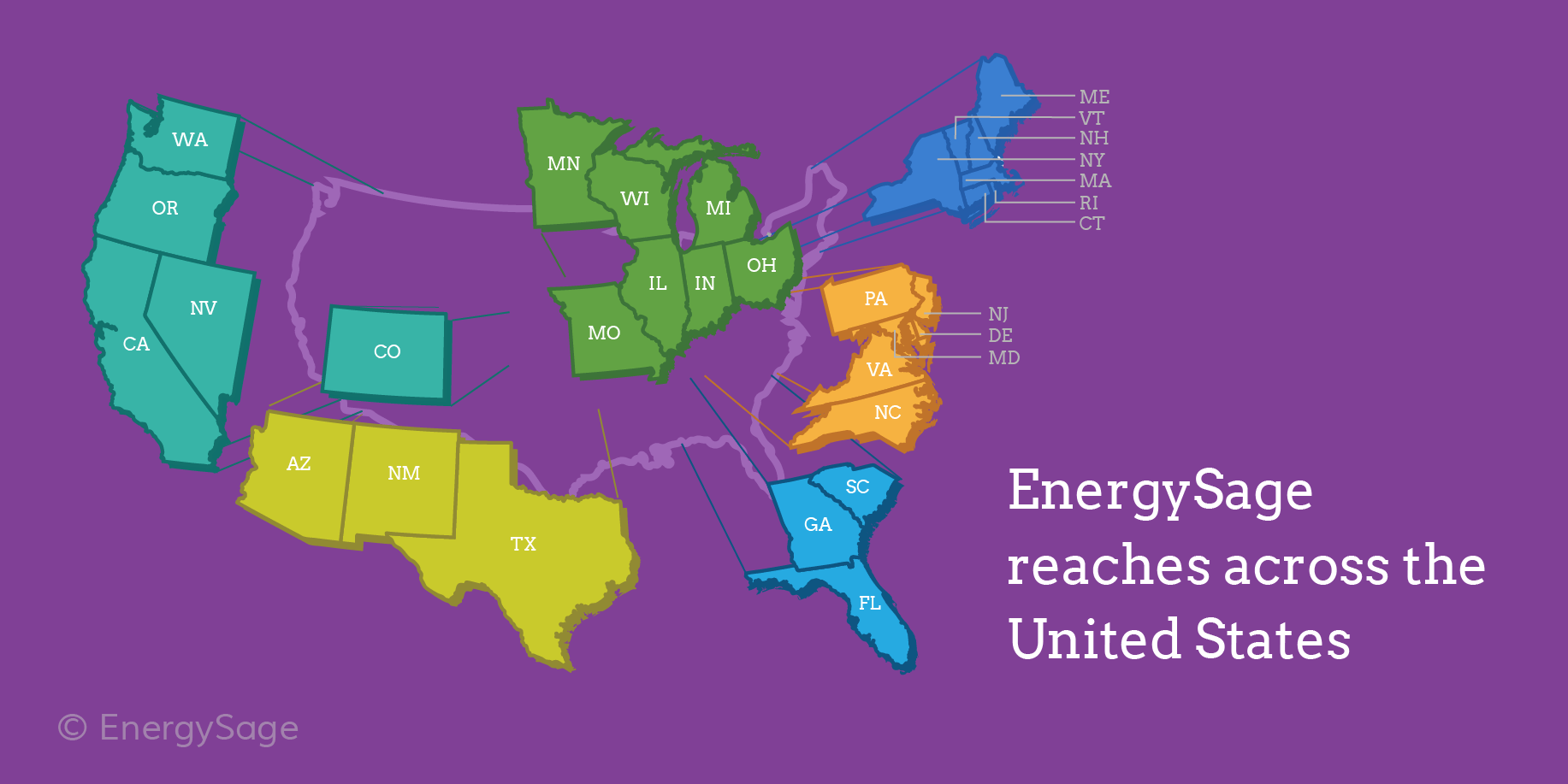EnergySage solar across the united states graphic