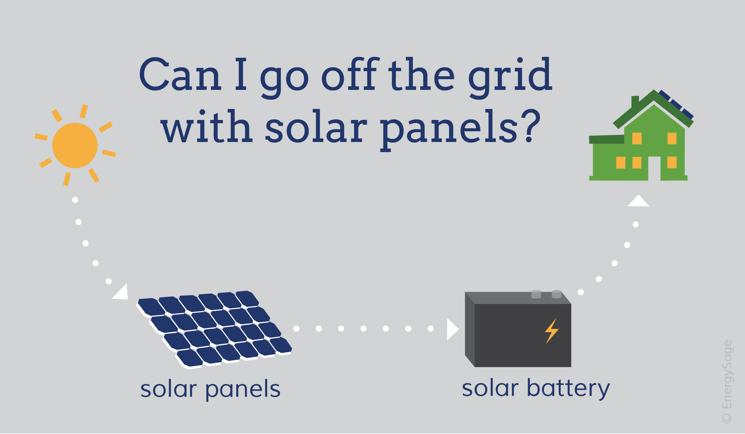 Going off the grid with solar batteries