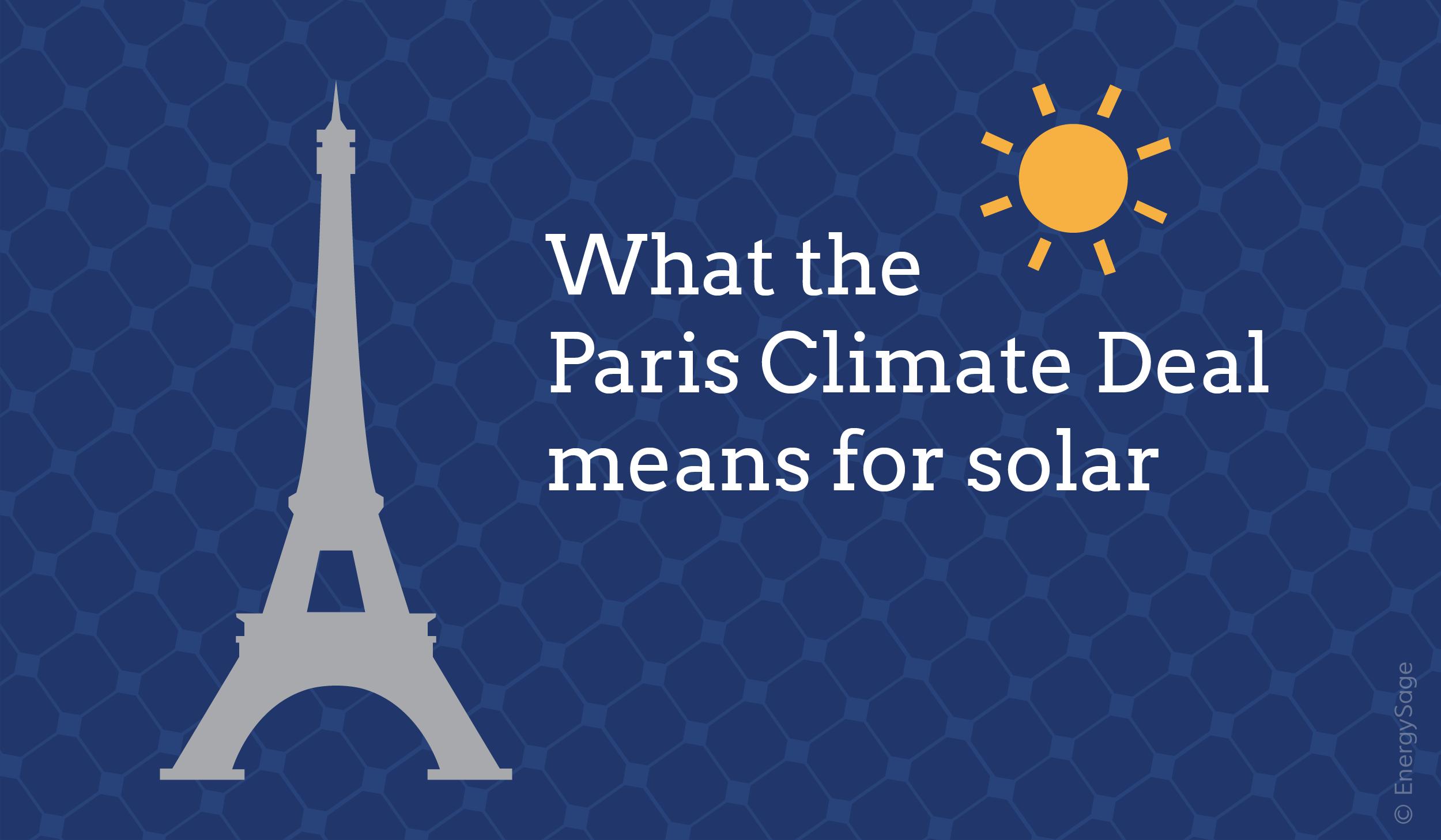 Paris climate deal solar