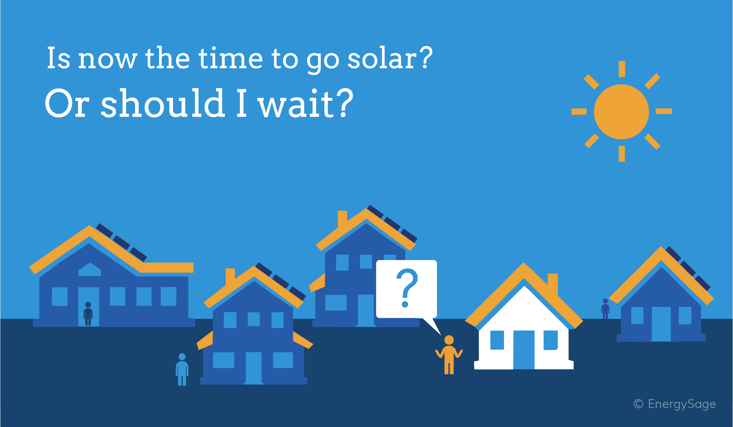 should I buy solar now or wait graphic EnergySage