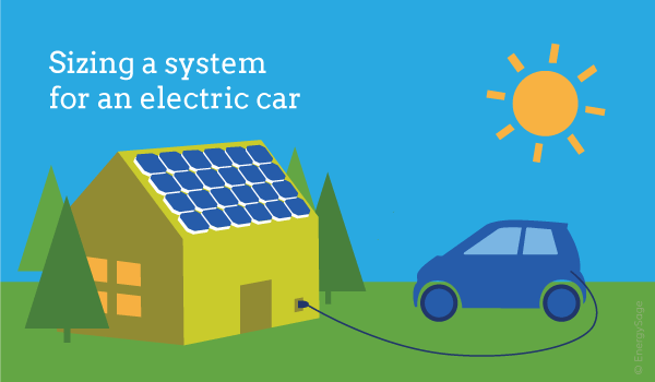 solar panel charging electric car battery on EnergySage
