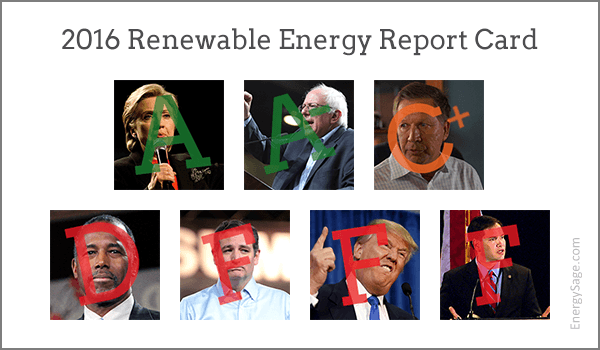 2016 presidential candidates renewable energy