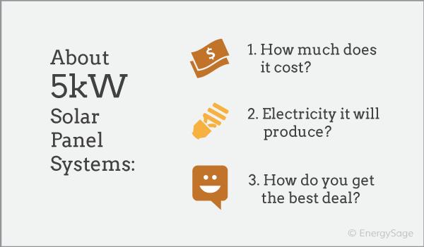 5kW Solar System Cost EnergySage
