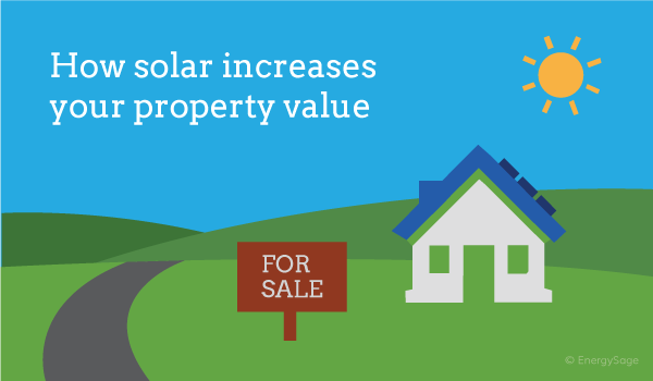 Solar and home values EnergySage