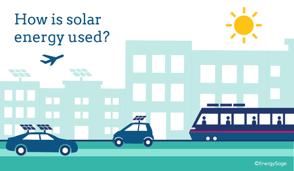 the most common solar energy uses energysage