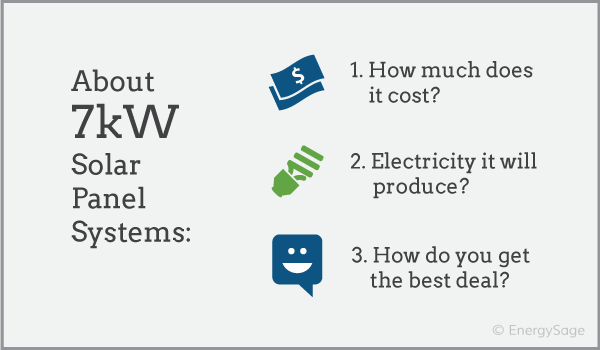 7 kW solar energy system EnergySage