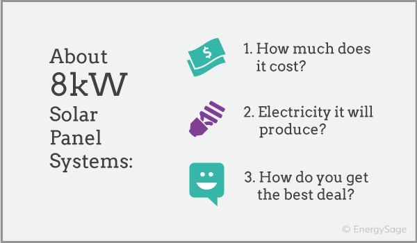 8 kW solar energy system EnergySage