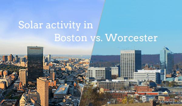 boston worcester solar activity EnergySage
