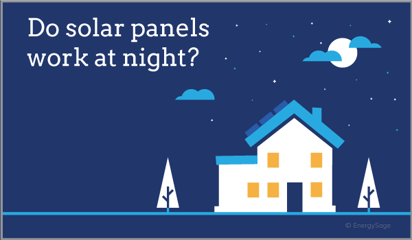 How do solar panels work at night?
