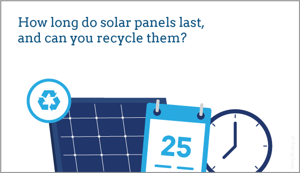 solar panel lifespan and recycling options