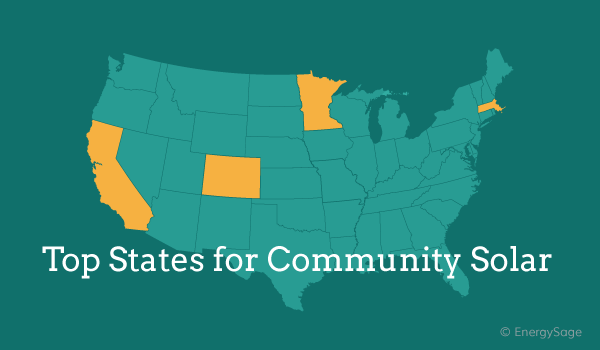 comparing the top states for community solar graphic