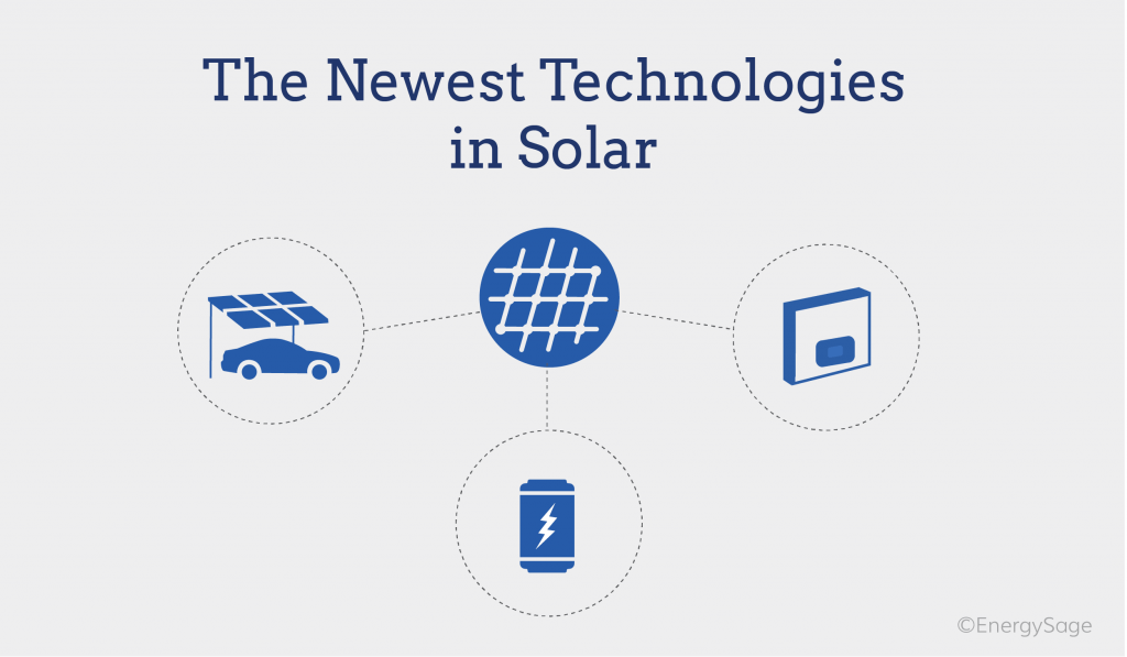 breakthroughs in solar power technologies Reading time: 7 minutes solar power was in a constant state of innovation in 2016, with new advances in solar panel technology announced almost every week.