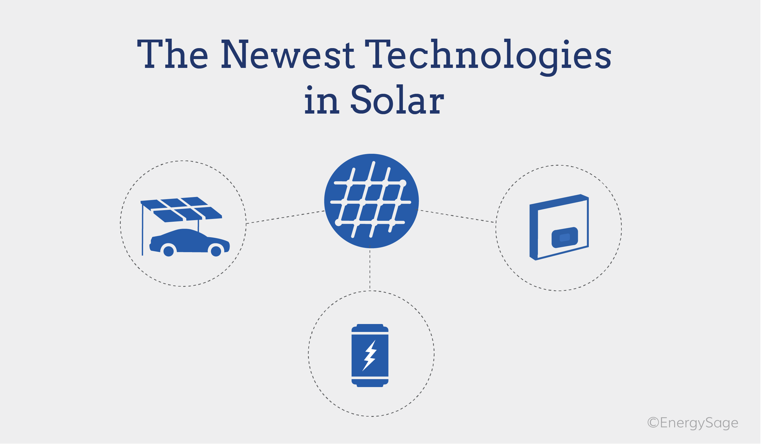 latest advances in solar panel technology graphic