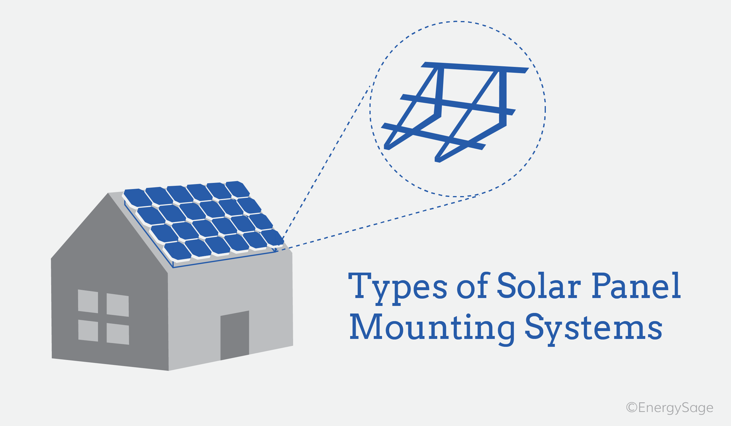 solar mounting systems comparison EnergySage