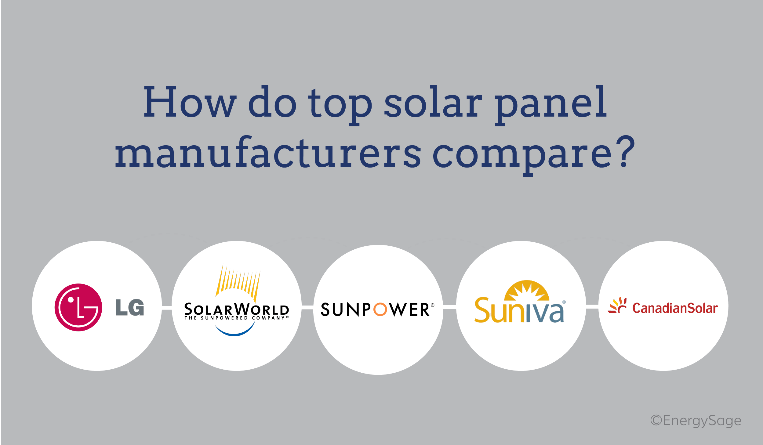 comparing the top solar manufacturers