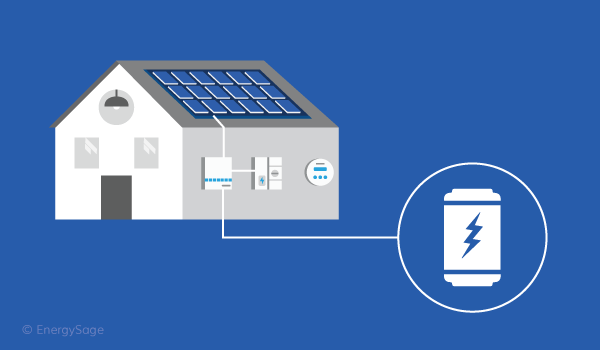 solar batteries for home EnergySage