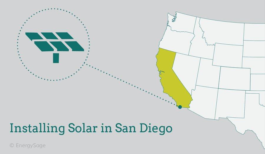 Cost of Solar Panels in San Diego, California | EnergySage