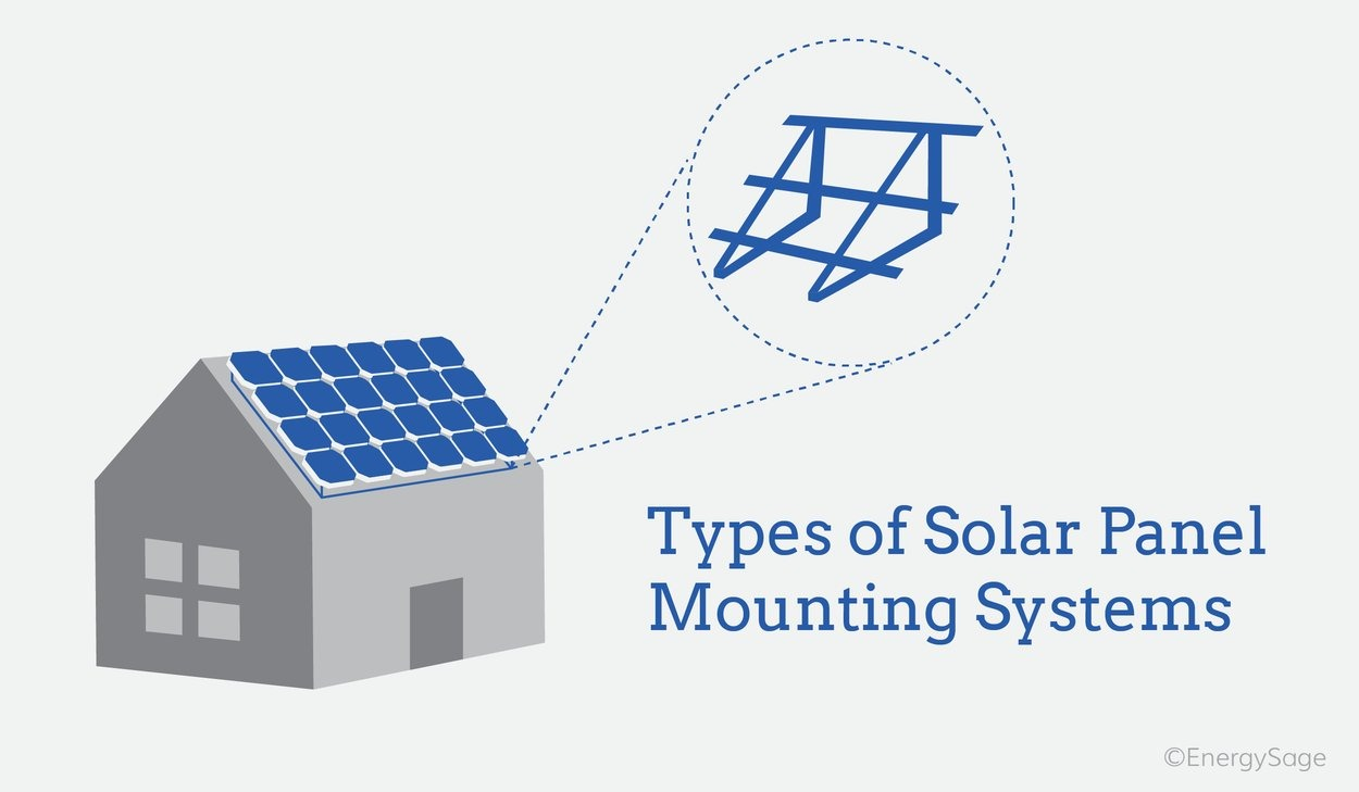 types of solar panel mounting