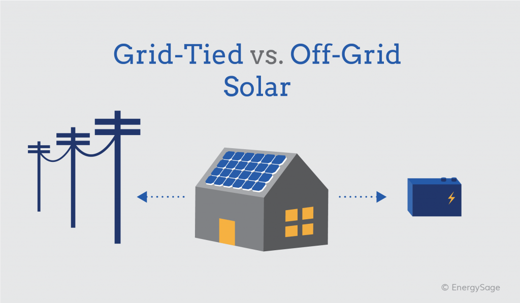 Grid tied vs. solar battery backup on EnergySage