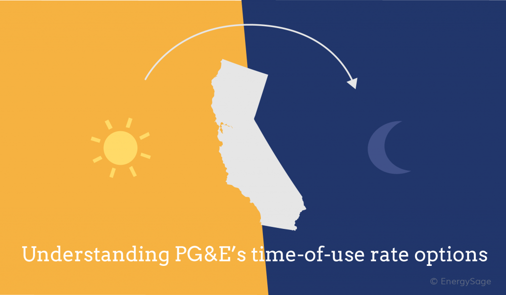 PG&E rate schedule increase and solar