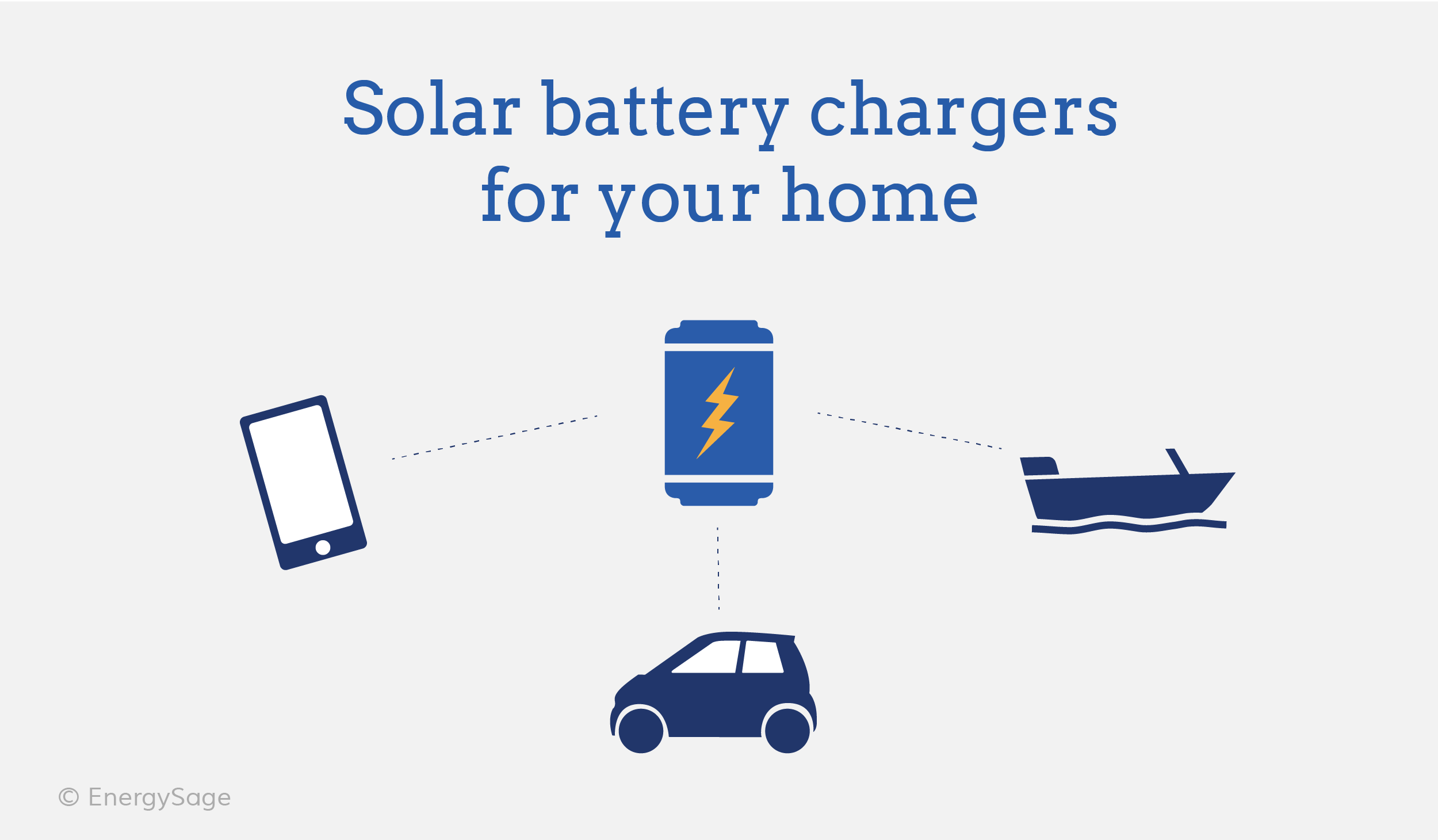 solar battery chargers for phones cars and boats