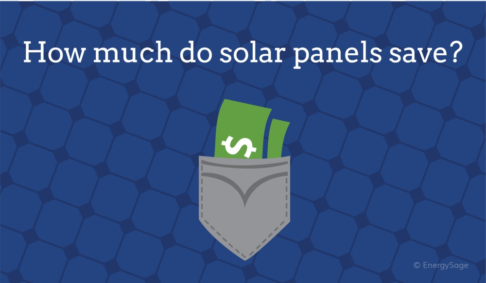how much do solar panels save graphic