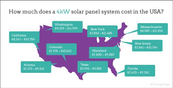 4 kW solar cost map 2017