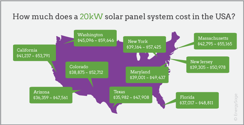 20 kW solar cost map 2017