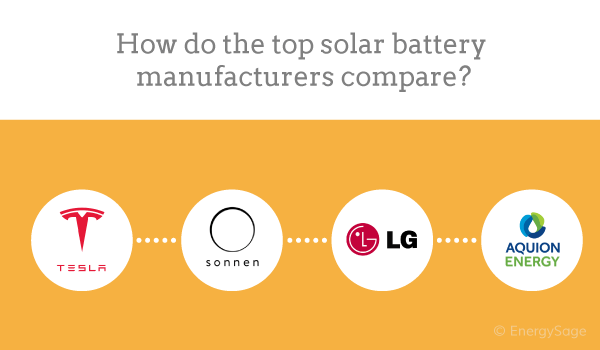 compare solar battery companies Tesla Sonnen LG Aquion