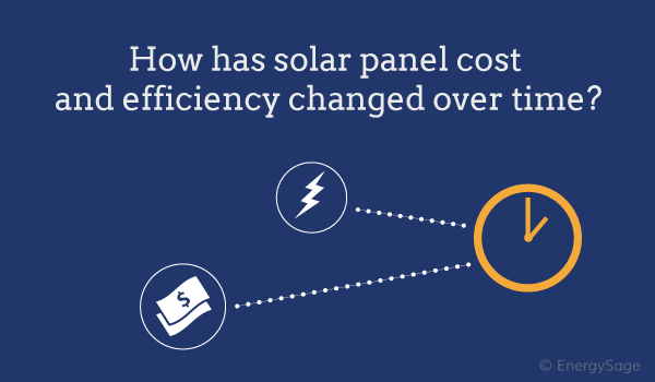 solar panel cost and efficiency over time