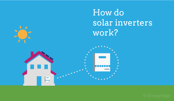 how inverters work