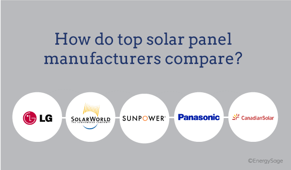 Comparing Sunpower To Lg And Other Brands In 2017 Energysage
