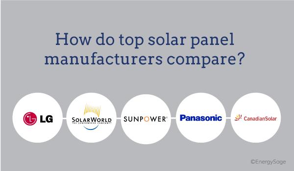 top solar panel brands