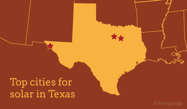 cost of solar in Fort Worth, El Paso, Dallas