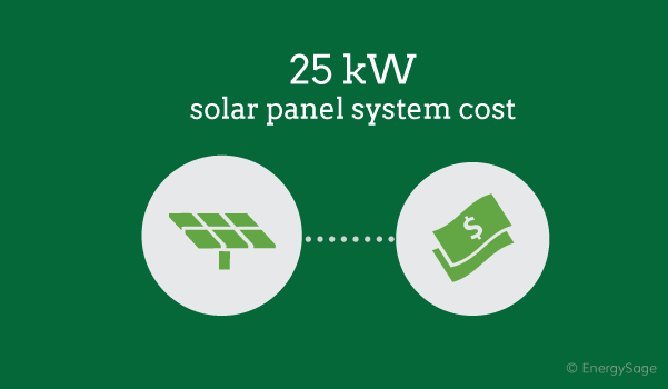 25 kW solar panel system cost