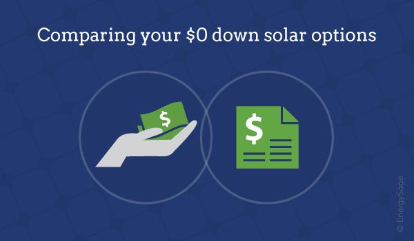 zero down solar