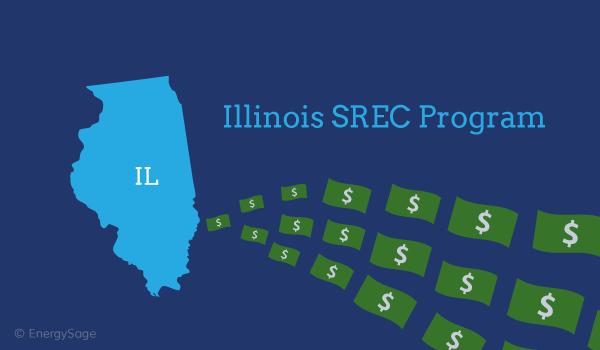 illinois srec program