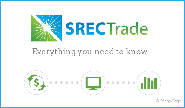 srectrade overview