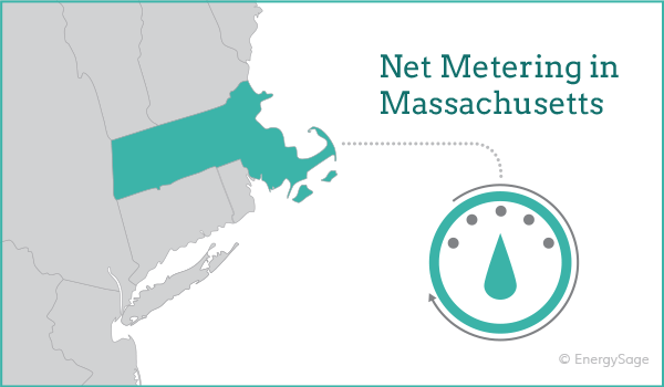 Net Metering in Machusetts: What You Need to Know in 2019 ... on