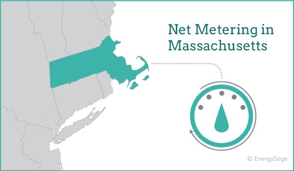 net metering massachusetts 2018
