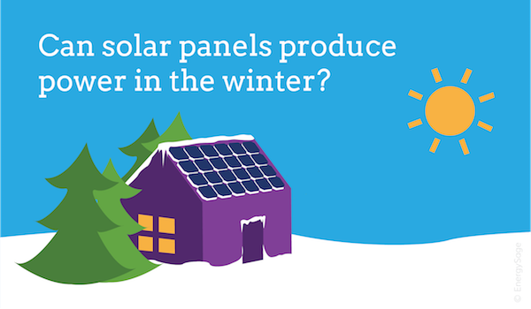 do solar panels work during winter graphic