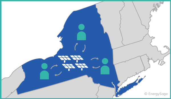 New York Community Solar Everything You Need To Know